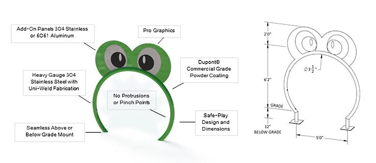 frog_diagram